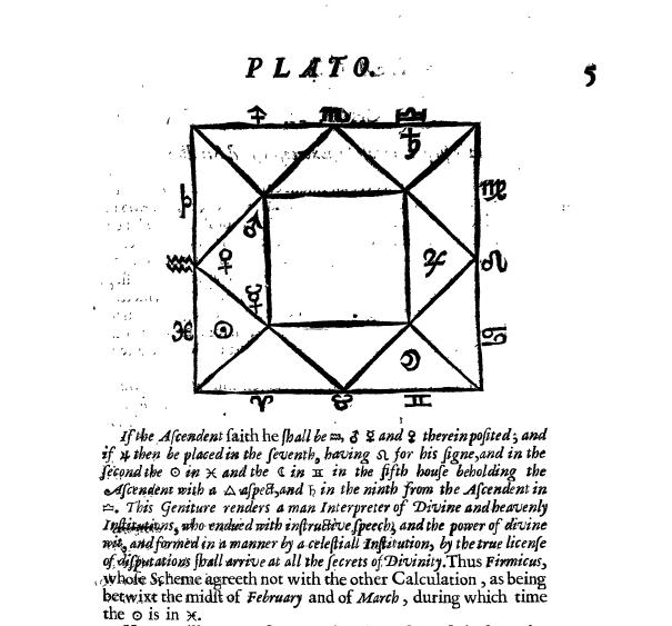 Horóscopo de Platón