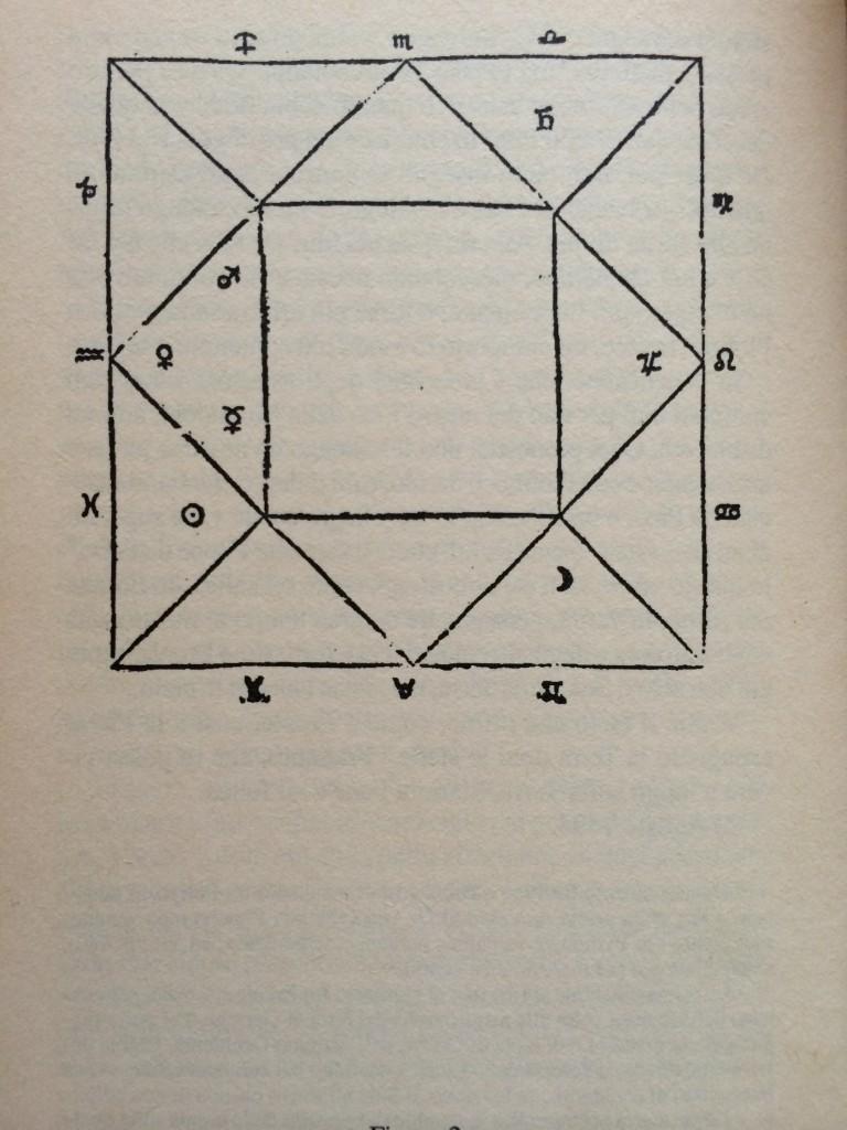 El horóscopo de Platón por Marsilio Ficino